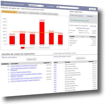 estadísticas factura móviles de empresa